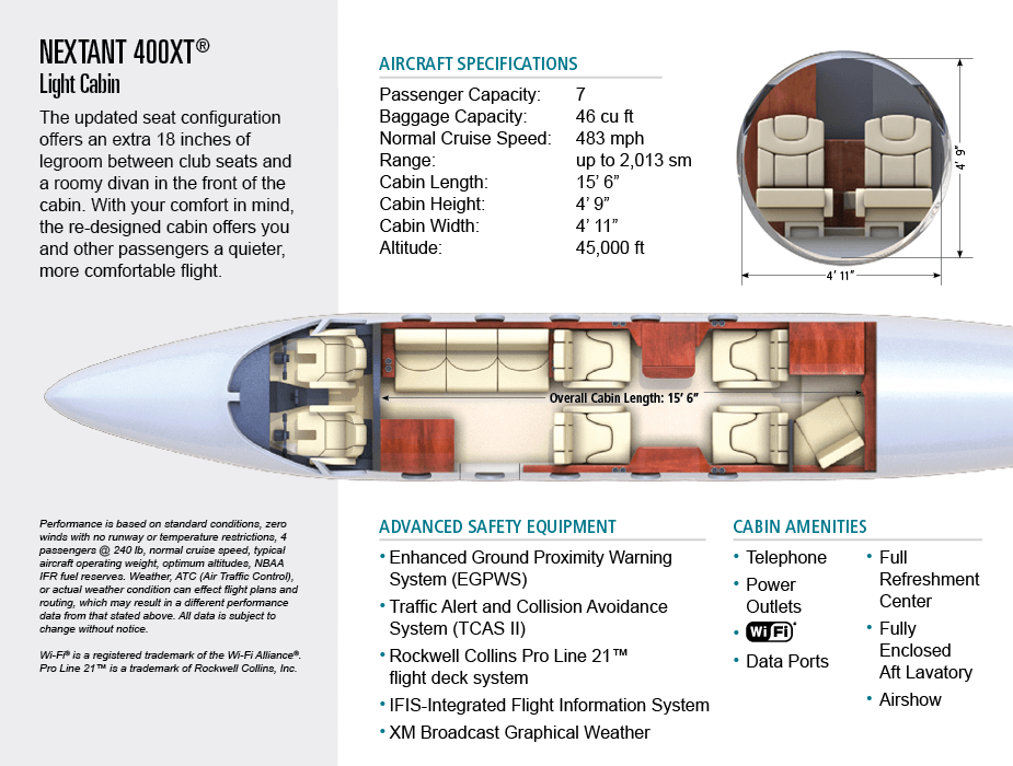 Nextant 400xt 174 Fractional Jet Ownership Lease