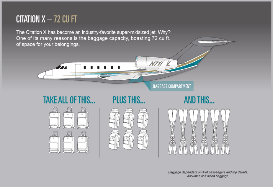 flight Options Citation X Baggage