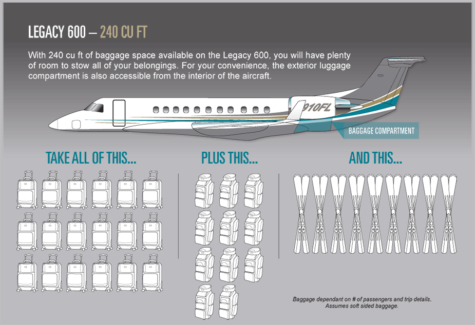 Flight Options Legacy 600 Baggage